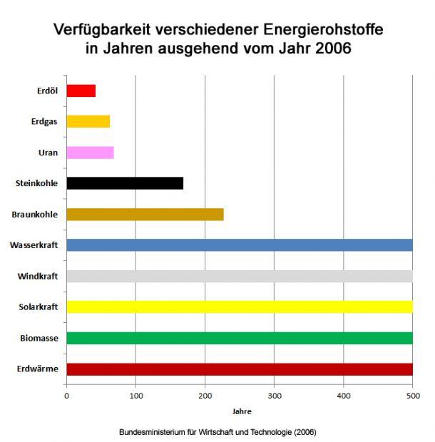 Seit sind der Abbau von Kalk und Mergel sowie die Zementproduktion eng mit der Geschichte von Auenstein, Veltheim und Möriken-Wildegg verbunden.